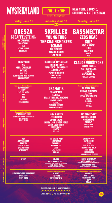 Mysteryland USA 2016 Music Lineup